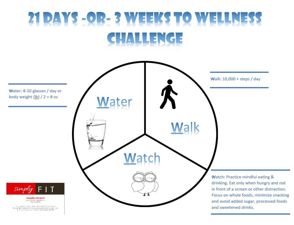3W challenge flyer